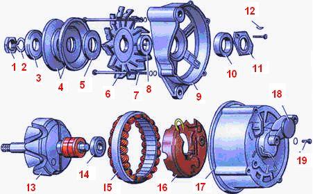 Схема генератора на авто