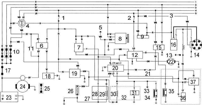 Электрические схемы Стартер