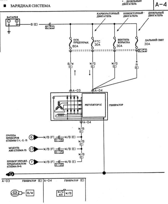 Электрические схемы Генератор